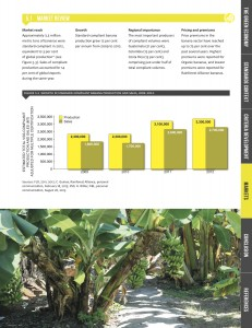 Detail of a report page where an eventual banana plantation image was included and the vector chart above was scaled to fit. © International Institute for Sustainable Development 2014